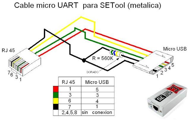 cable micro uart samsung para sgtool - clan gsm