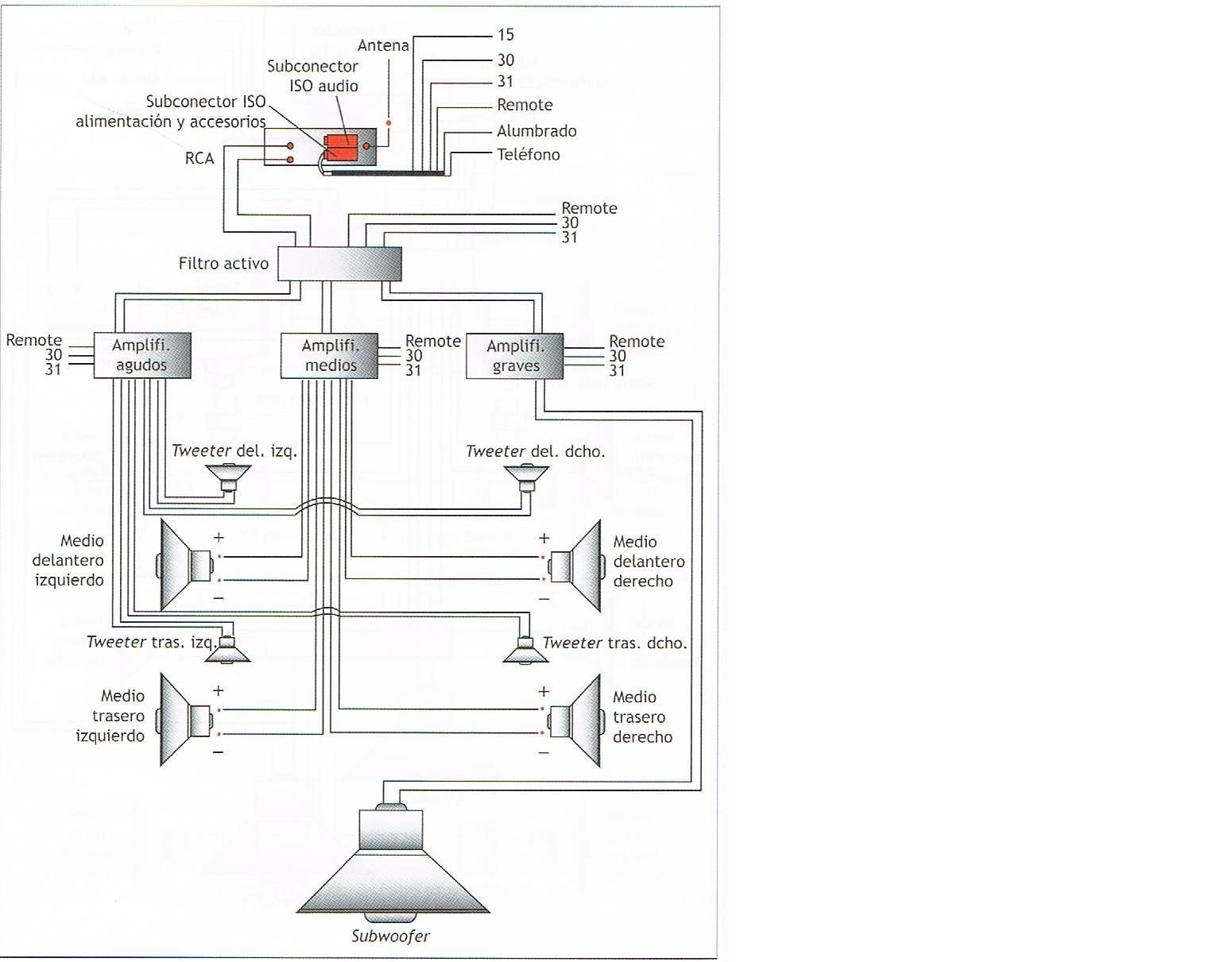 electromec u00e1nica y carrocer u00eda  examen u t  1  sistemas de