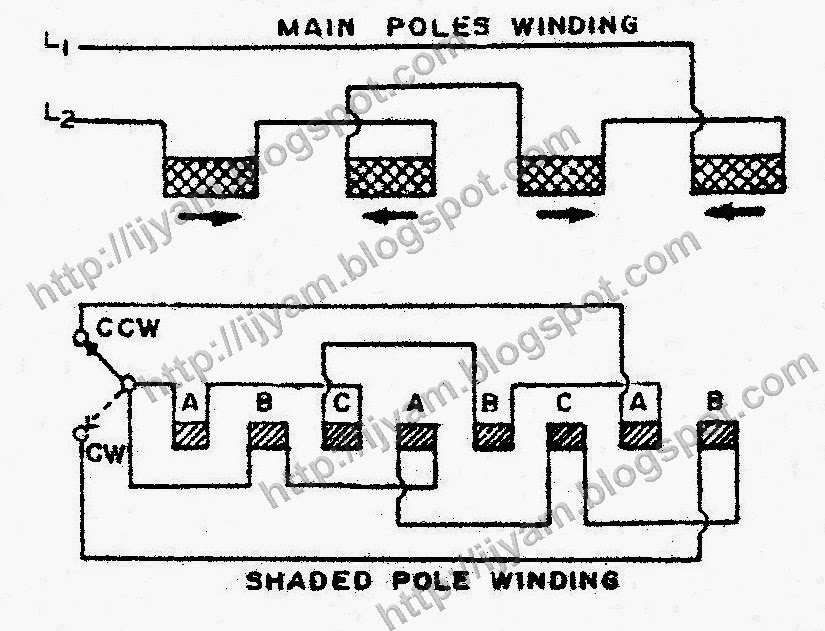 Coil+connection+for+reversible+shaded+pole+motor+copy shaded pole induction motor technovation technological shaded pole motor wiring diagram at bayanpartner.co