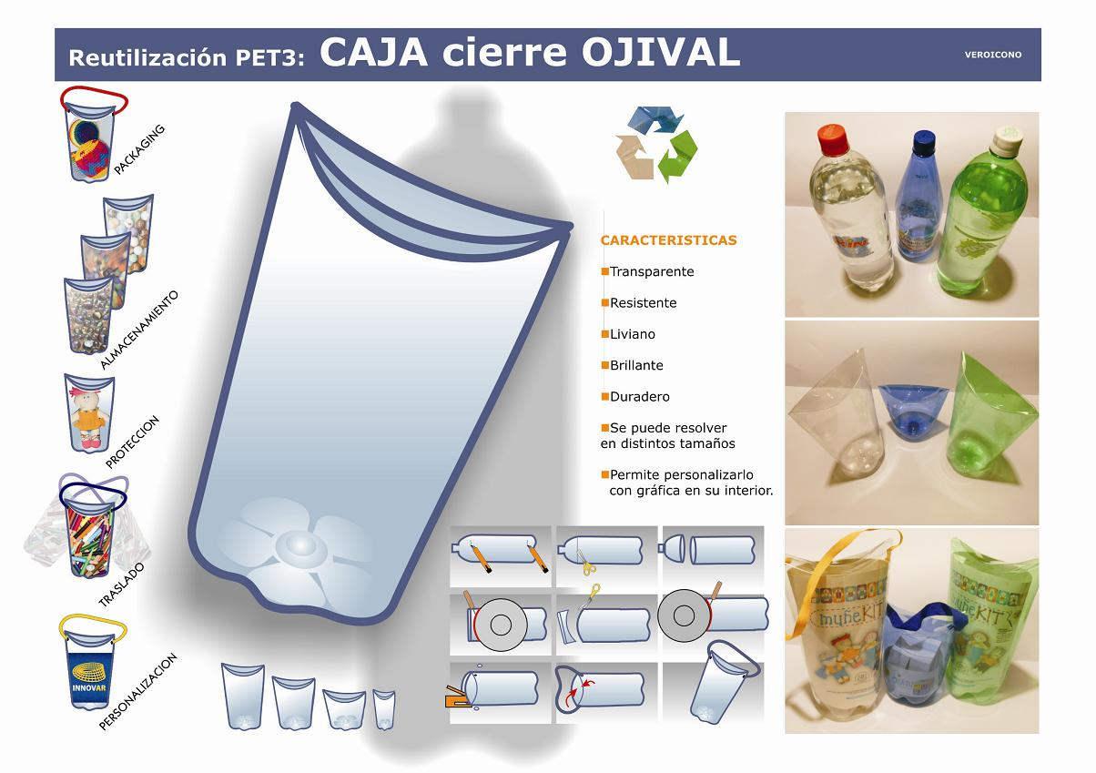 Ideas sencillas para reciclar botellas