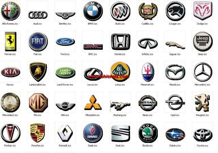 Car Brands Manufacturers Auto Companies Logo and Names