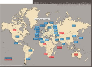 global supply lines for uranium