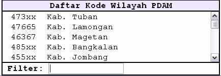 Daftar Kode Area PDAM Loket PPOB Bukopin Fee Tertinggi