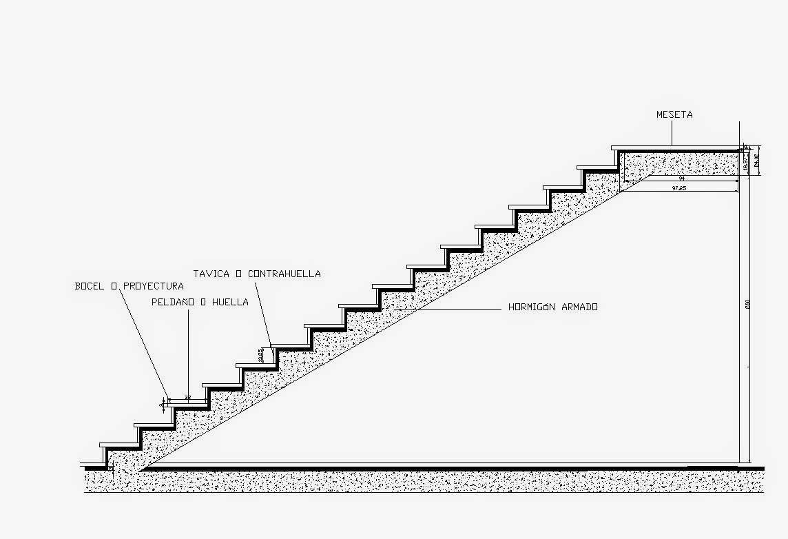 Todo Sobre El Azulejo Escaleras