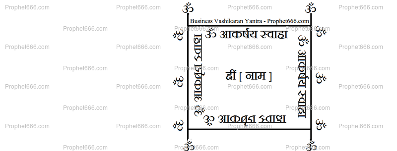 A Hindu Charm and Spell for the purposes of business and commerce
