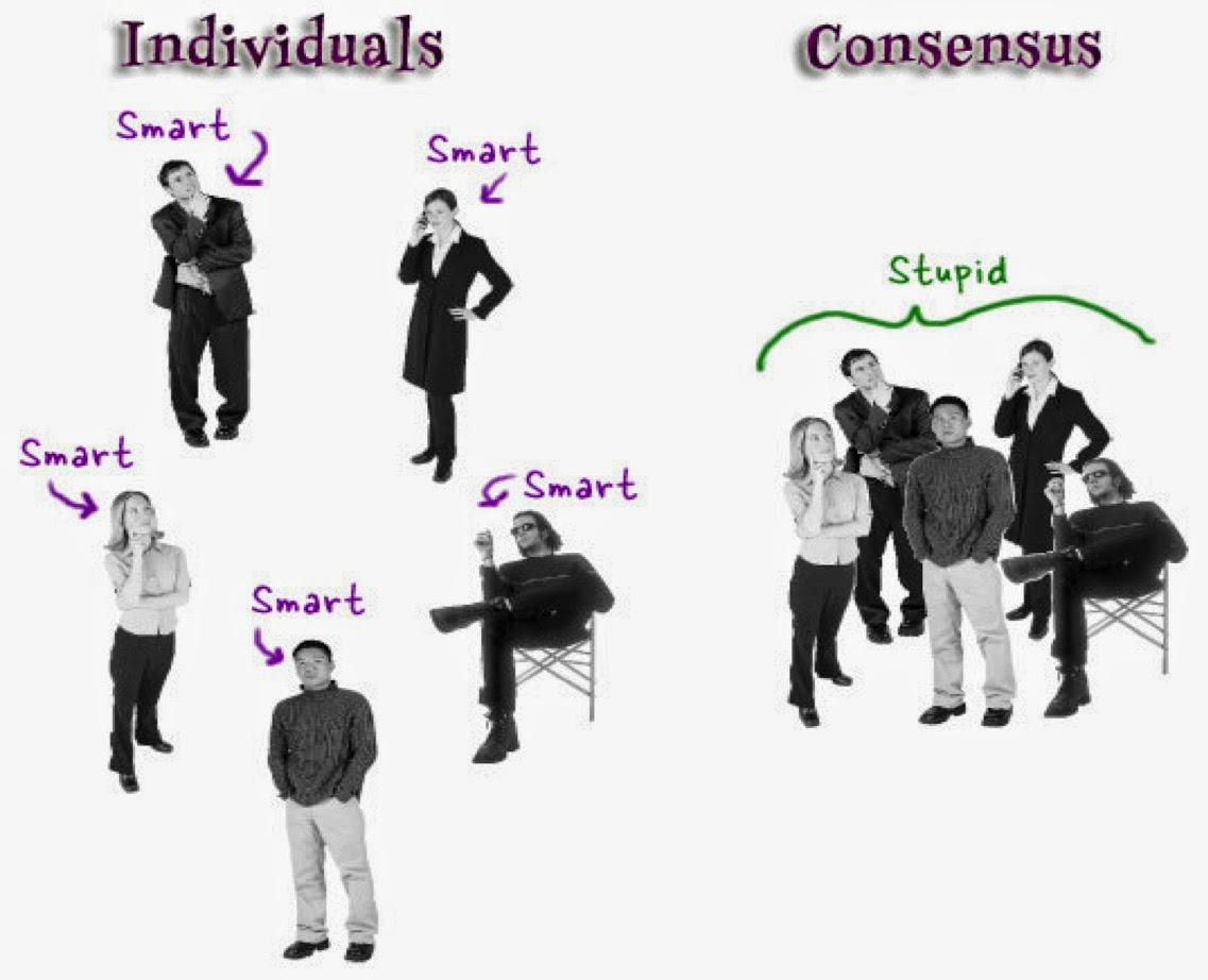 Individuality vs Groupthink