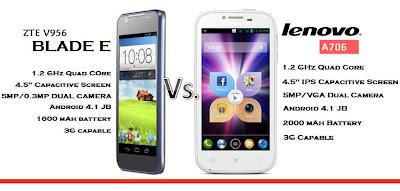 The Battle of Cheapest Quad Core Android Smartphones - Lenovo A706 vs