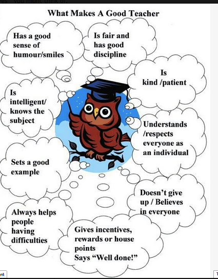 what makes a good english teacher Good teacher quotes a good teacher can inspire hope, ignite the imagination, and instill a love of learning  i ask him to keep me strong and make me a good.