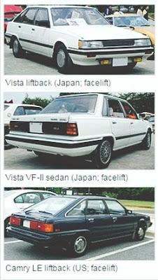Toyota Camry V10 Adoption Country