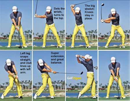 Golf Swing Blog The Perfect Golf Pro