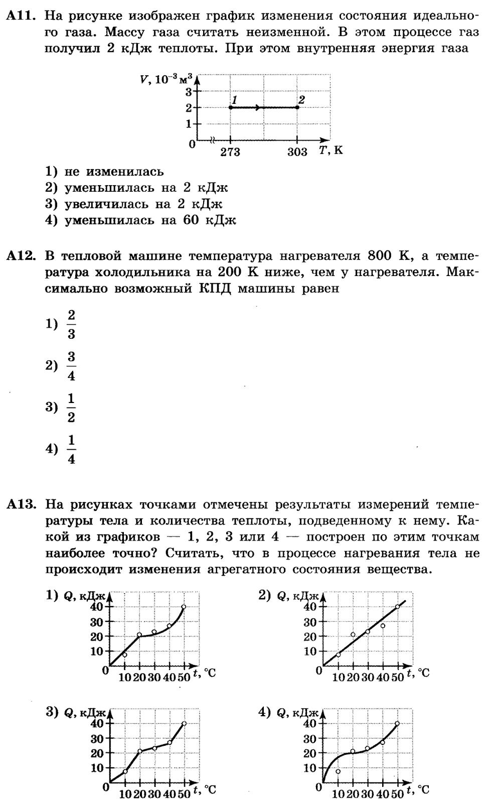 выполнение тестового задания по теме термодинамика