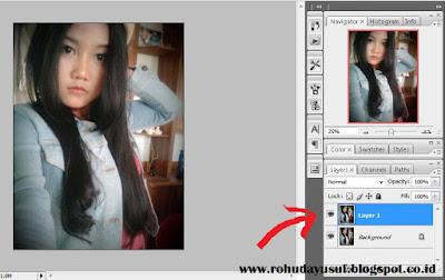 Cara Membuat Efek Foto Fokus dengan Photoshop