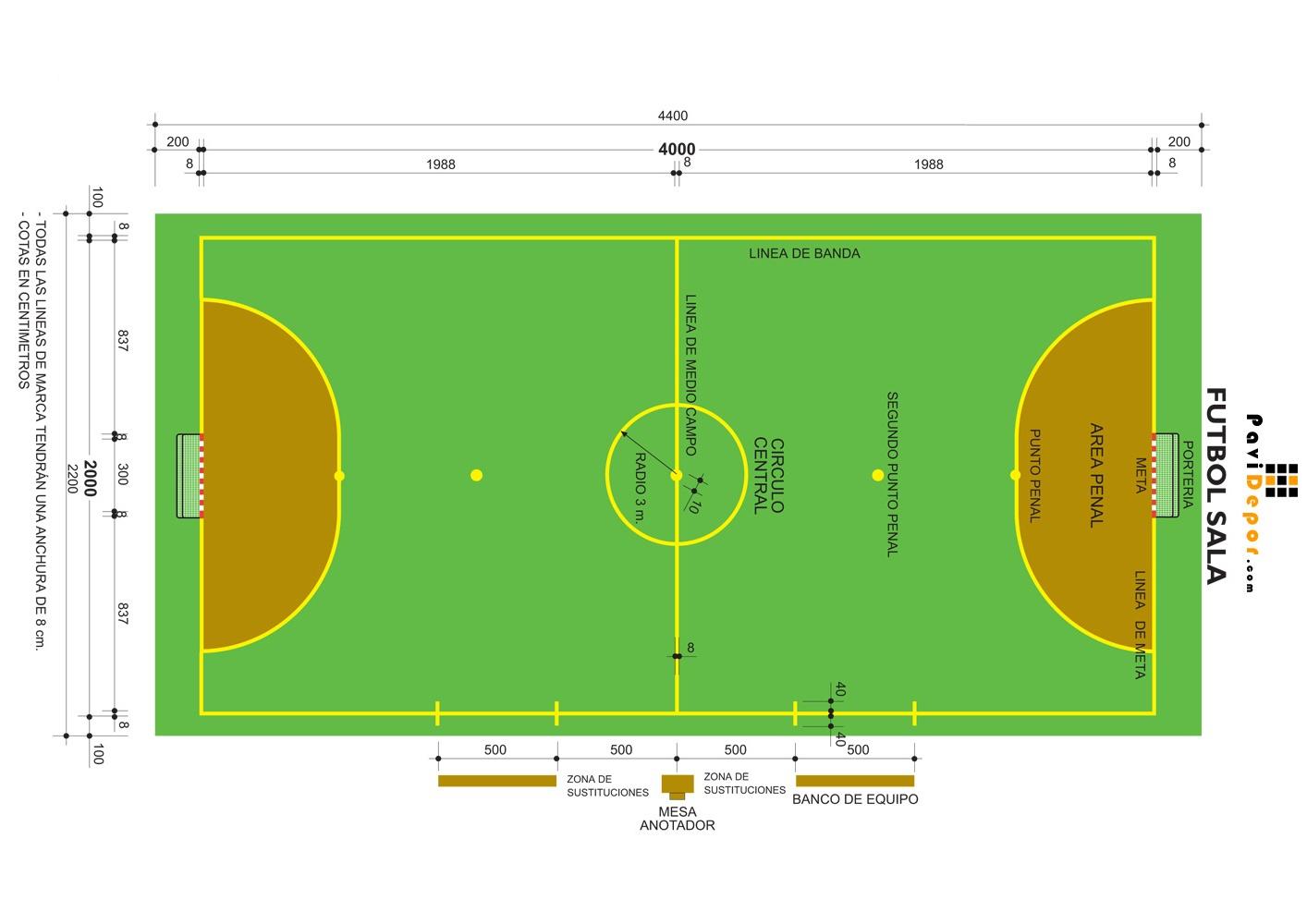 Fútbol facilisimo Dimensiones campo de fútbol sala - Imagenes De La Cancha De Futbol De Salon