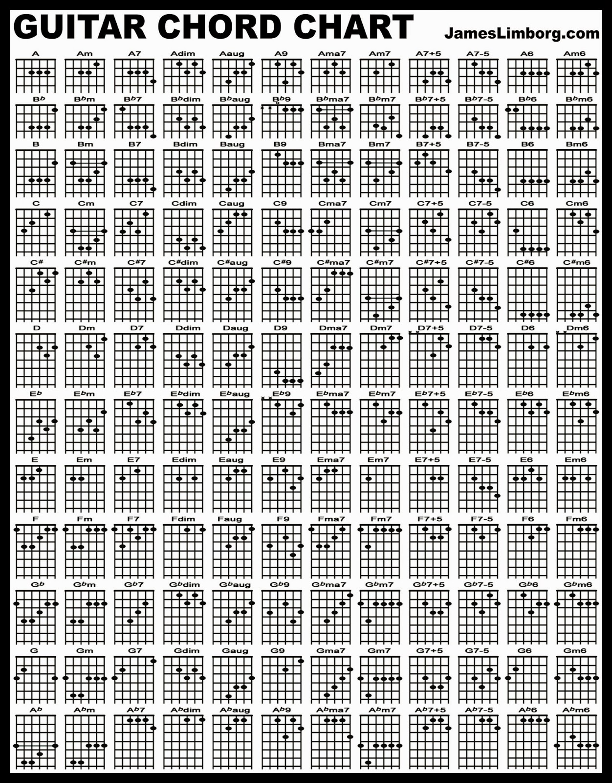 It is a picture of Refreshing Printable Guitar Chord Chart Pdf