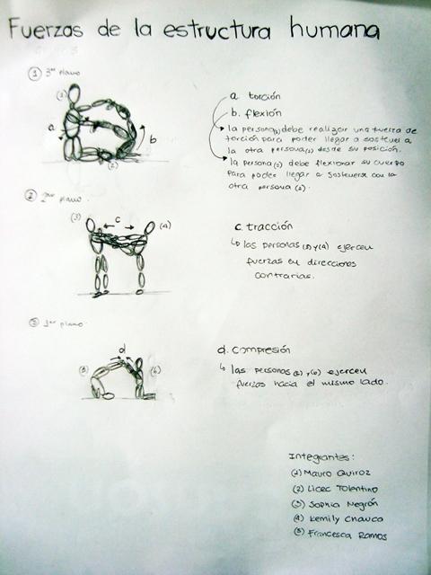 Introducción a la Arquitectura: Diagrama de Cuerpo Libre de la ...