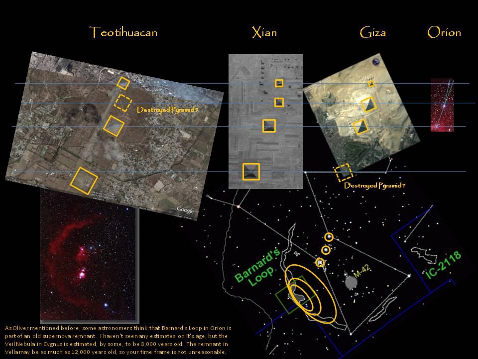 http://3.bp.blogspot.com/-To5WRzGGPsk/ULBIOUsRPlI/AAAAAAAAAHg/Q_qyNSb_6ps/s1600/comarison-slide-of-three-orion-belt-pyramid-sites.jpg