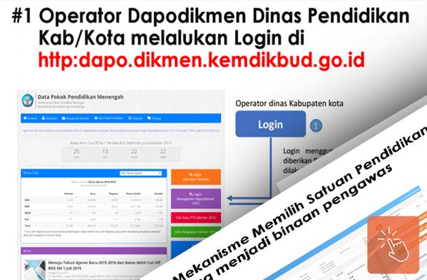 Panduan Entry Data Pengawas Sekolah Menengah Melalui Dapodikmen 2015