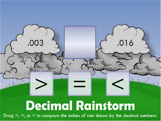 https://dl.dropboxusercontent.com/u/224640364/%CE%93%27%20%CE%A4%CE%AC%CE%BE%CE%B7/decimal_rainstorm.swf