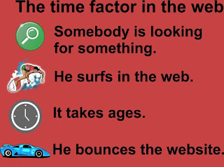 How important is time in the web?
