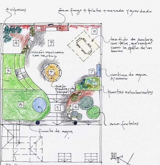 mirta castanheira arquitecta feng shui en jardin. Black Bedroom Furniture Sets. Home Design Ideas