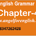 Chapter-4 English Grammar In Gujarati-USE OF CAPITAL LETTERS