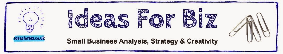 Small Biz Analysis, Strategy, Creativity
