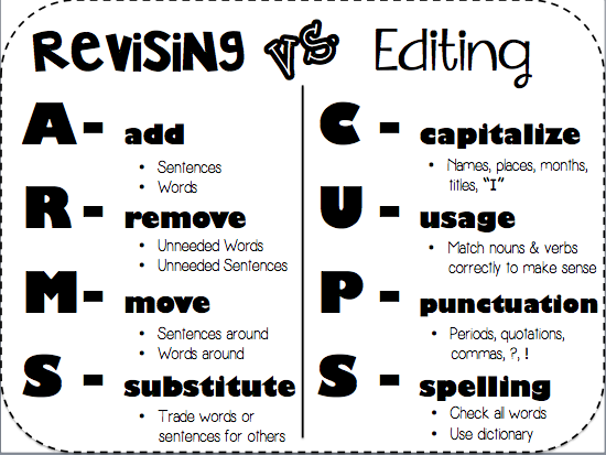 Revising Practice Worksheets : Revising and editing practice for th grade