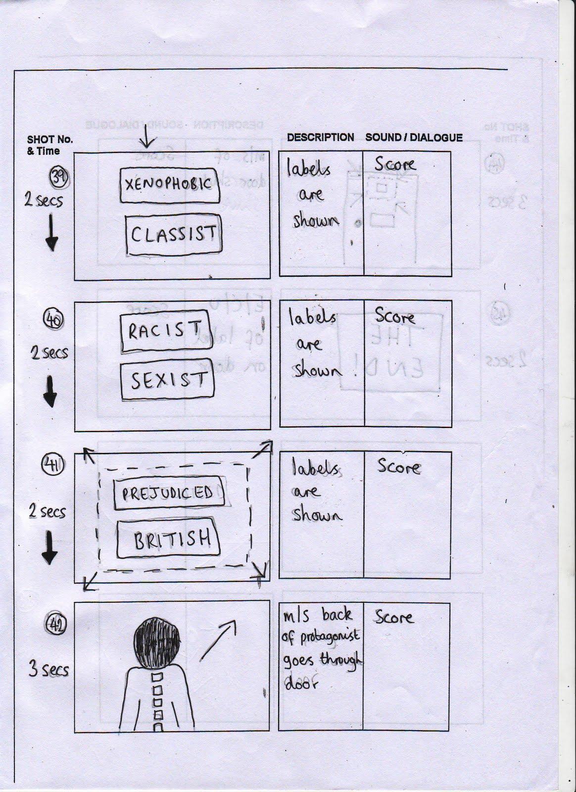 A  Media Coursework Blog   Reigate College   Portfolios Ancillary Texts