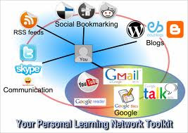 personal learning network picture