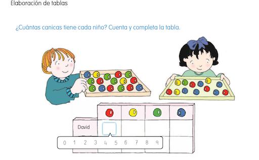 http://www.ceiploreto.es/sugerencias/cp.juan.de.la.cosa/matespdi/01/14/03/011403.swf
