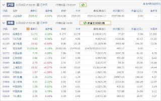 中国株コバンザメ投資ウォッチ銘柄watch1120
