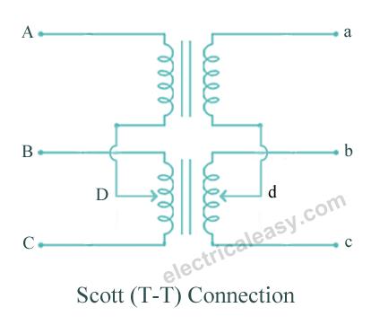 scotts wiring diagram three phase transformer connections electricaleasy com transformer scott connection t t