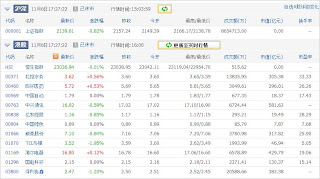 中国株コバンザメ投資ウォッチ銘柄watch20131106