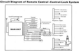 wiring diagram for car  the 2001 subaru wiring diagram
