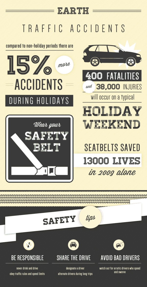 Labor Day Earth Safety Driving