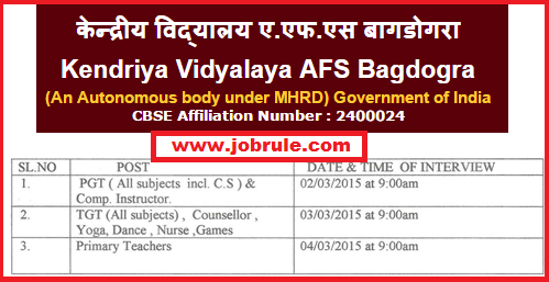 Kendriya Vidyalaya-KV AFS Bagdogra Latest Contract Basis Teaching & Part Time Jobs Advertisement March 2015