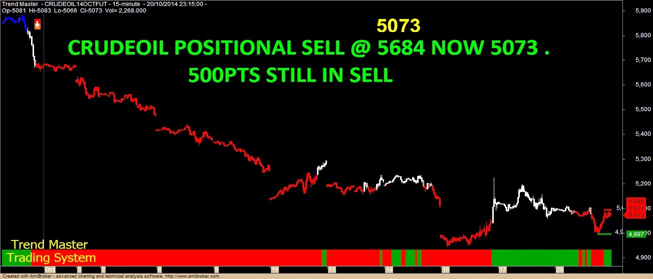 Mk nifty options trading system