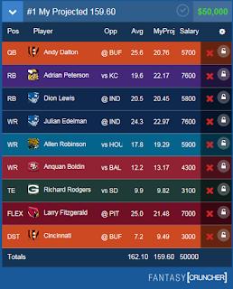 FantasyCruncher.com NFL DFS Week 6