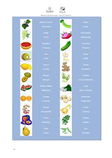 fruit vegetable ingles