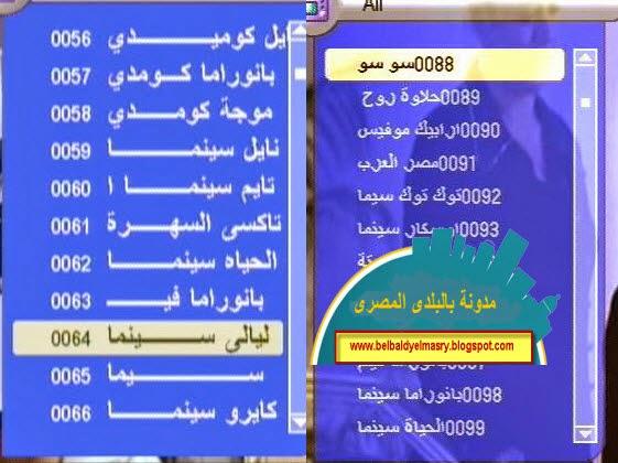 حمل احدث ملف قنوات للرسيفرات استرا القديمه بكل جديد مرتب عربى نيل سات بتاريخ 20.1.2015
