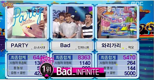 Infinite Bad Fifth Win MBC Music Core