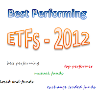 top performer ETFs