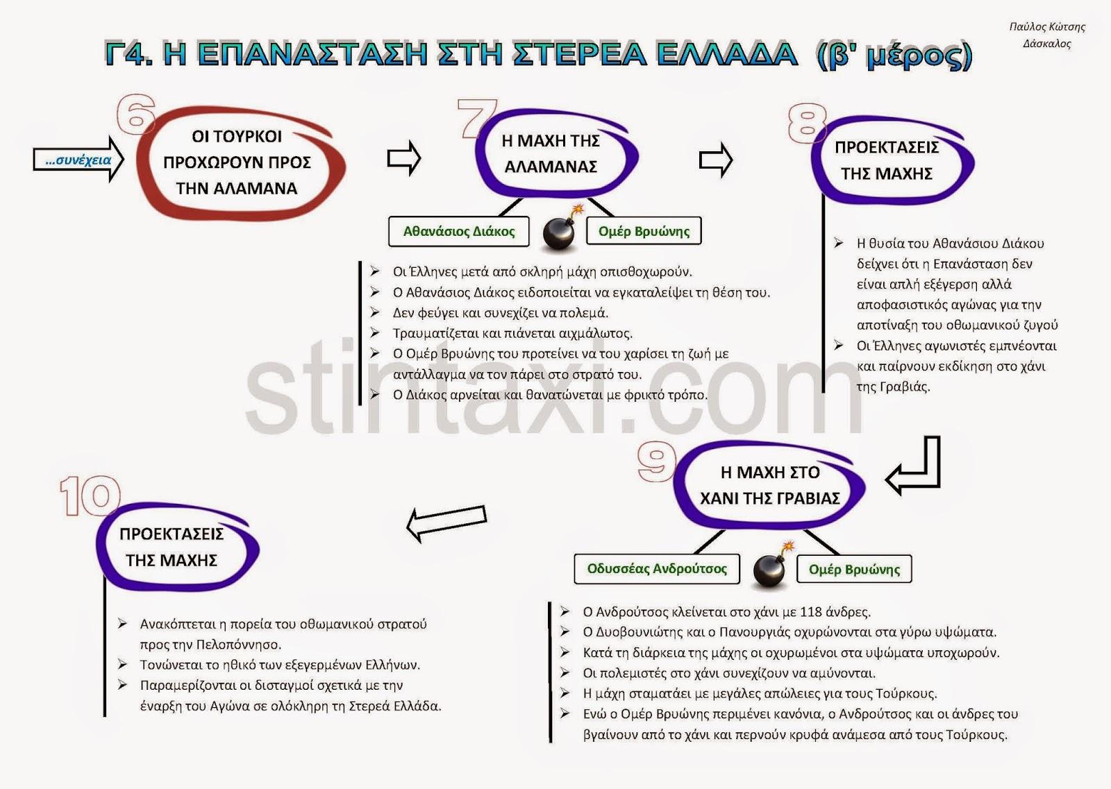 http://www.stintaxi.com/uploads/1/3/1/0/13100858/c4b-epanast-sterea-v2.1.pdf