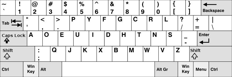 Mengenal Macam-Macam Keyboard
