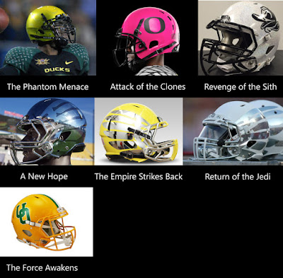 Oregon Helmets Star Wars Rankings