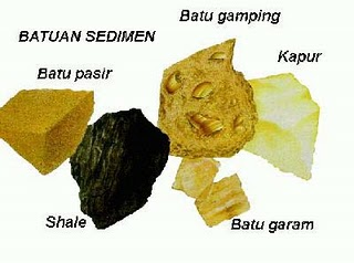 Pengertian, Jenis Dan Contoh Batuan Sedimen