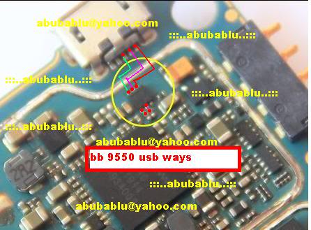 Blackberry 9550 usb ways solution
