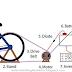 Bisiklet ile elektrik üretim sistemi
