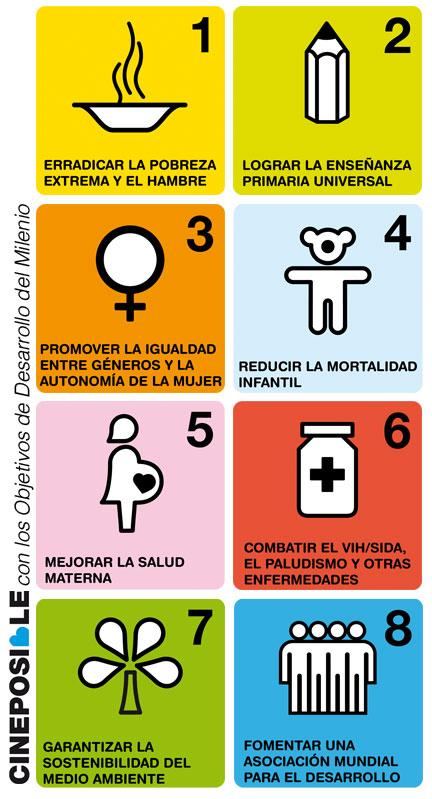 Objetivos+del+milenio+colombia