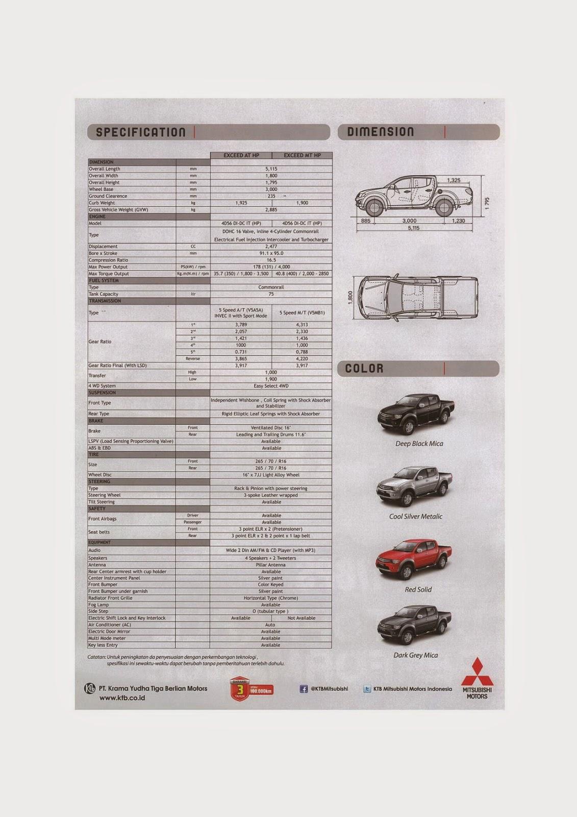 gambar brosur mobil mitsubishi strada triton